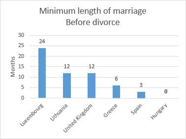 Divorce in sierra leone
